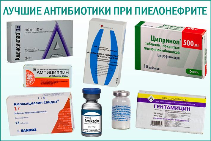 Антибиотики при пиелонефрите: лечение