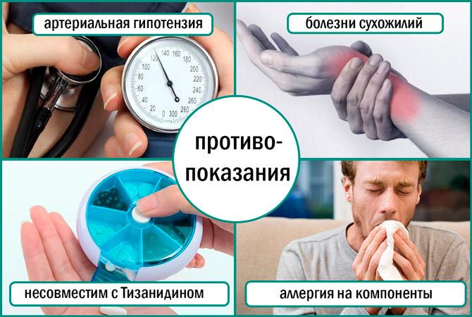 Ципрофлоксацин: ограничения приема
