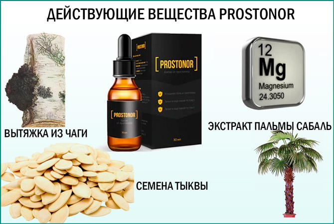Капли Простонор