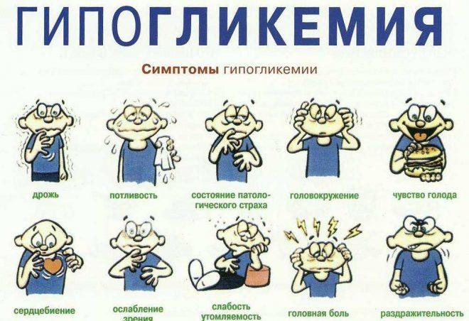 Симптомы при гипогликемии